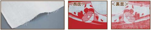 日本手ぬぐい説明2